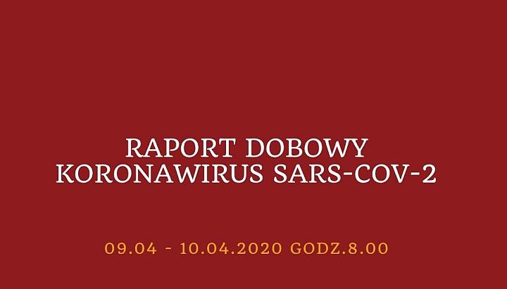 Koronawirus: raport dobowy Częstochowa i powiat