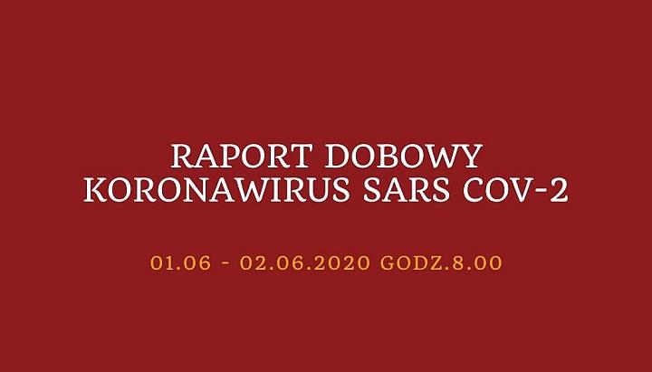 Koronawirus: raport dobowy Częstochowa i powiat częstochowski