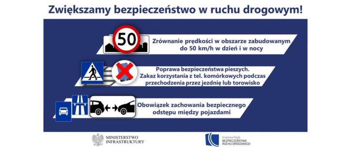 Poprawa bezpieczeństwa w ruchu drogowym