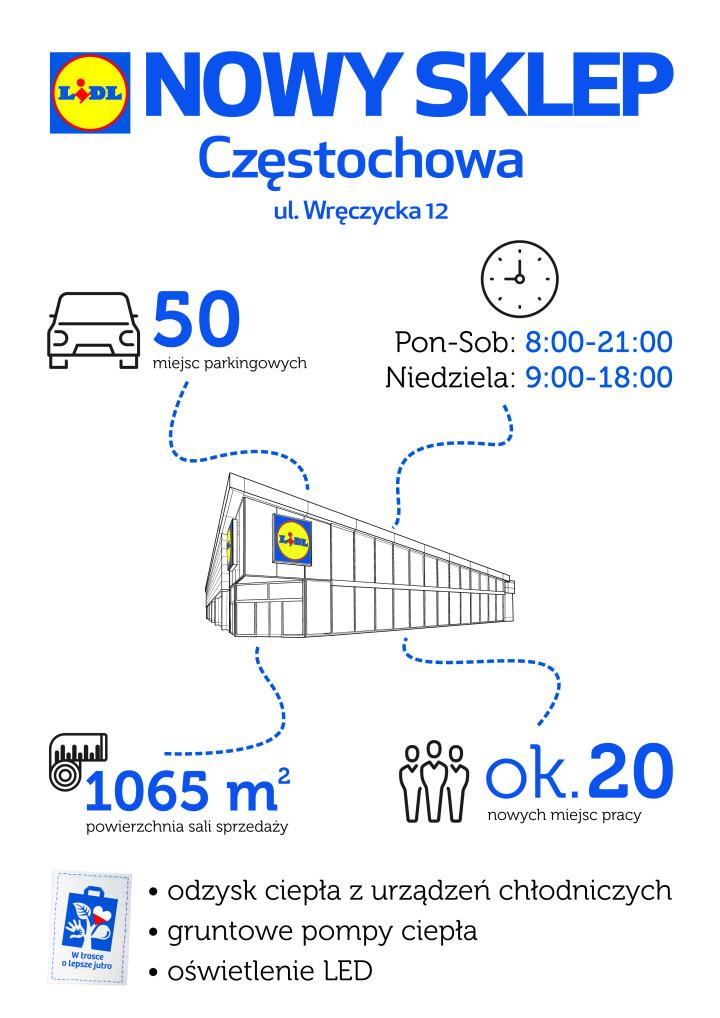 Lidl - nowy sklep_infografika_czestochowa