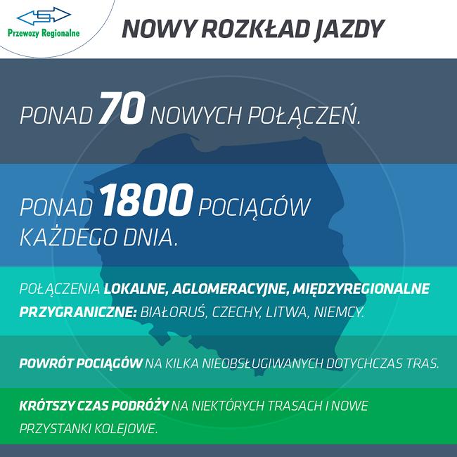 nowy-rozklad-jazdy-infografika
